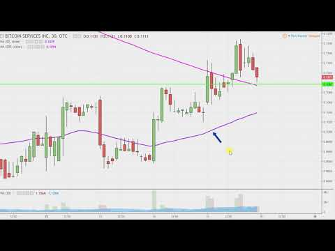 Bitcoin Services, Inc. - BTSC Stock Chart Technical Analysis For 02-15-18