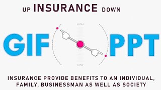 Know About Insurance Related Event | Automobile | Car | Motorcycle  ! GIF to PPT to MPEG4