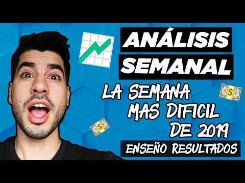 analisis-tecnico-de-los-mercados-financieros-|-bitcoin,-forex,-indices