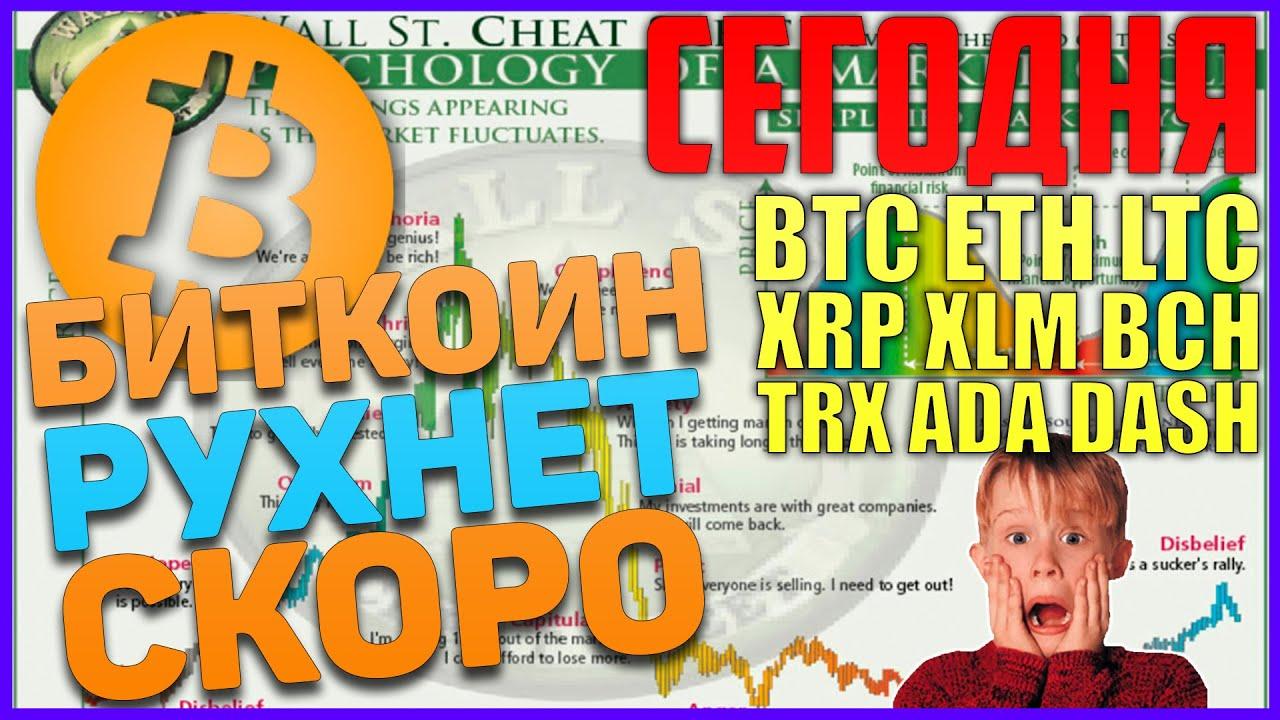 прогноз на биткоин