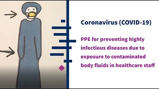 PPE for healthcare workers to prevent coronavirus and other highly infectious diseases