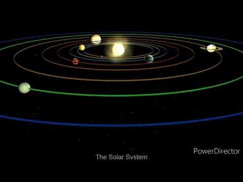 Планеталар Күнді спиралмен айналады дейді😂
