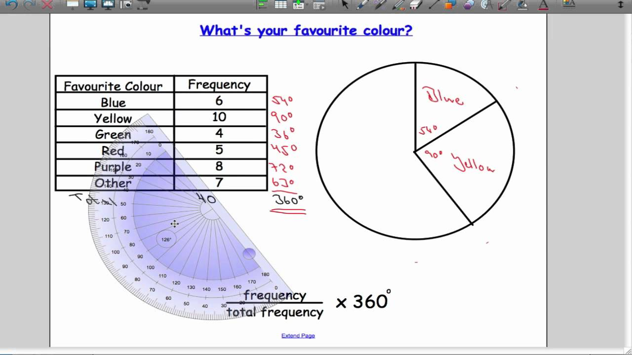 Drawing pie charts youtube