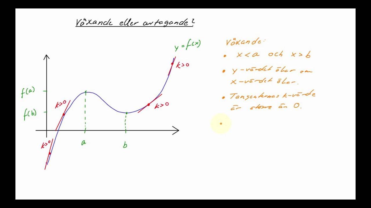 Matematik 3 - 28 - Växande avtagande funktion