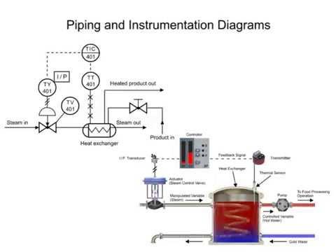 instrument hook up drawing standard