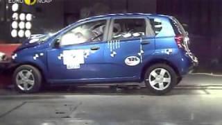 Краш тест Chevrolet Kalos 2006 (E-NCAP)