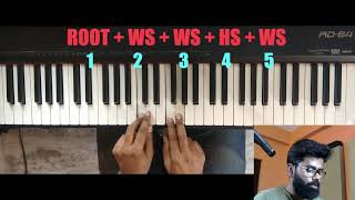How to learn any chords on Piano | Part 1 | Introduction to Triad Family