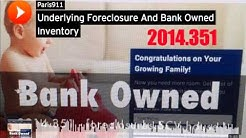 Did you think the Foreclosure Shadow Inventory was a myth
