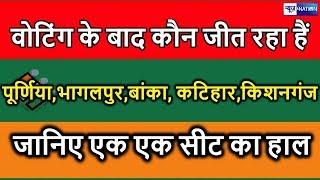 Kishanganj, Katihar, Purnia, Bhagalpur, Banka में देखिए कौन जीत रहा है| News4Nation