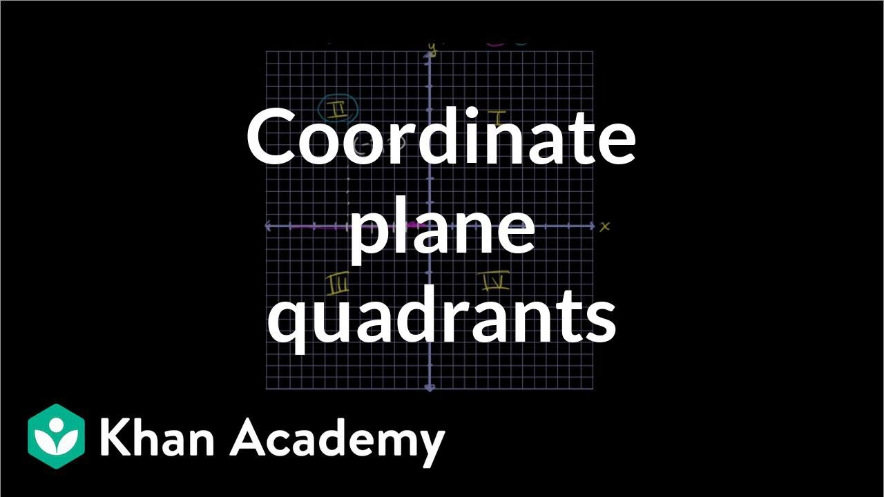 hight resolution of Quadrants of the coordinate plane   Graphs   Math (video)   Khan Academy