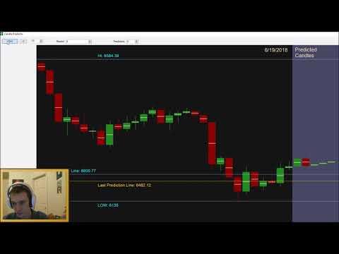 Bitcoin Price Predictions With AI