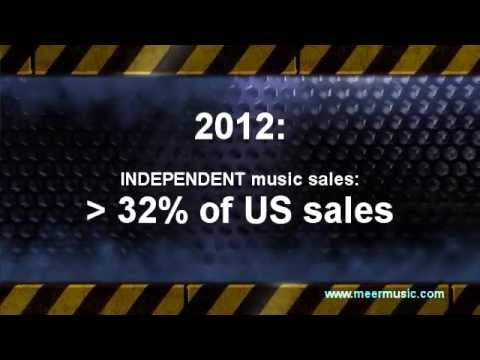 Does Music Piracy Harm The Music Business?