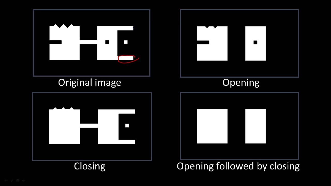 Opening Followed by Closing