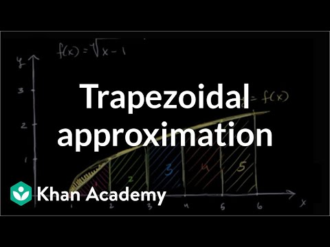 Trapezoidal sums | Accumulation and Riemann sums | AP Calcul