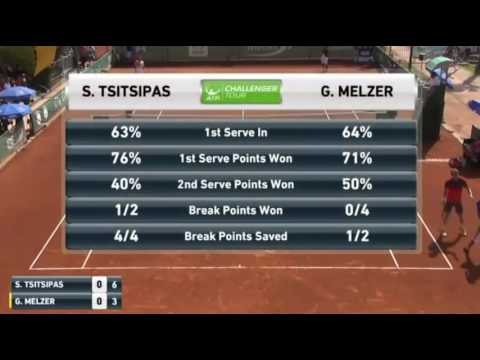 Gerald Melzer vs Stefanos Tsitsipas Highlights Mohammedia FINAL 2016