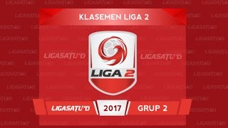 Video Gol Pertandingan PSCS Cilacap vs PSGC Ciamis