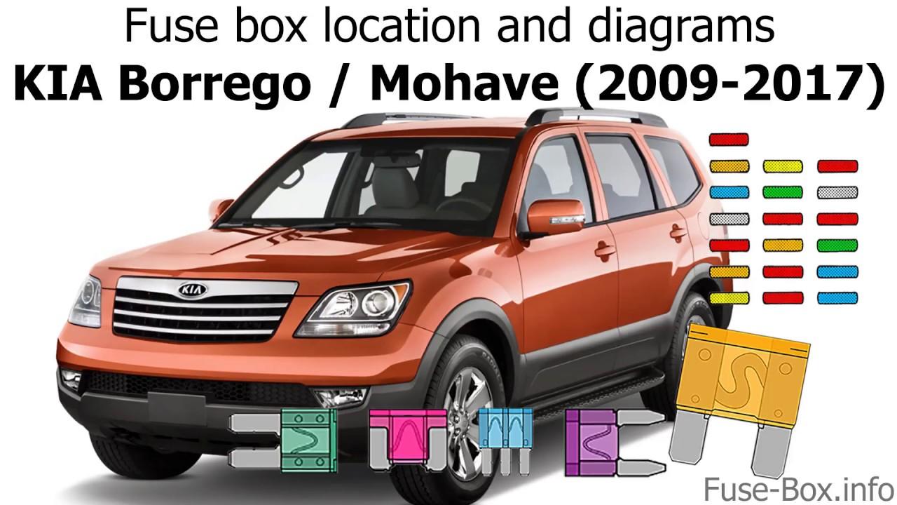 medium resolution of fuse box location and diagrams kia borrego mohave 2009 2017fuse box location and diagrams kia