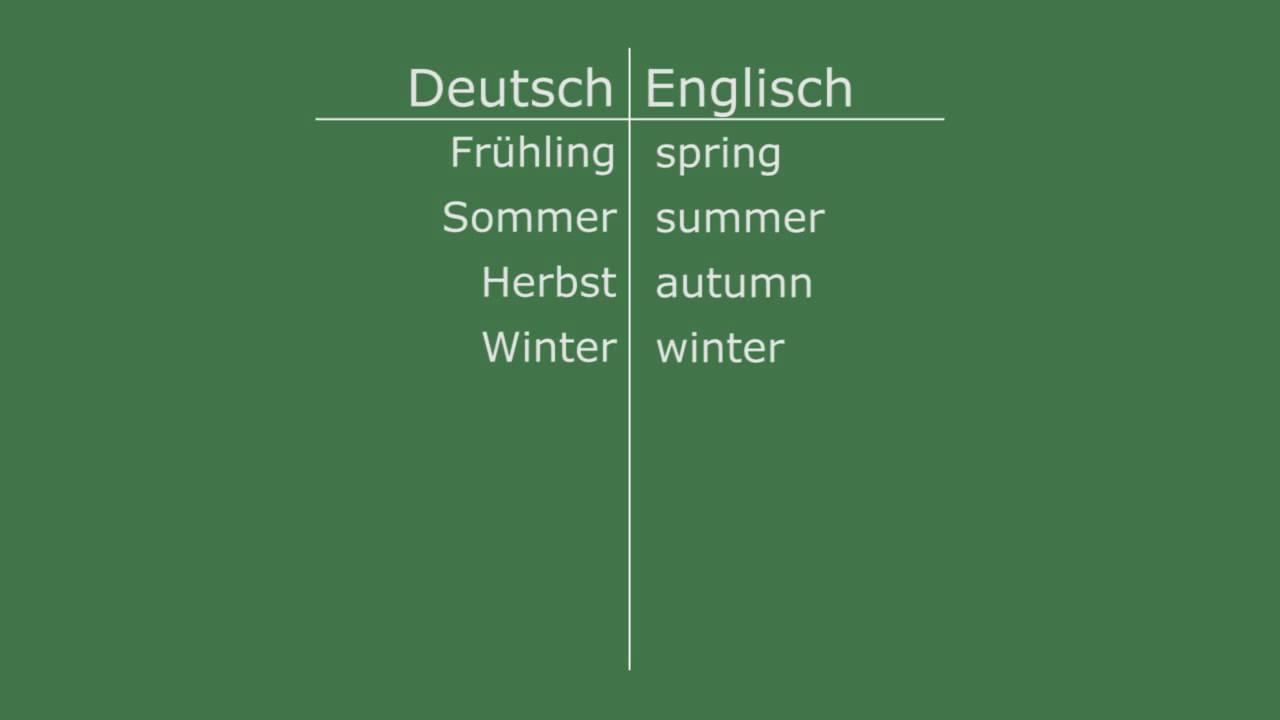 Jahreszeit Englisch