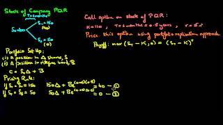 One Period Binomial Option Pricing: Portfolio Replication Approach