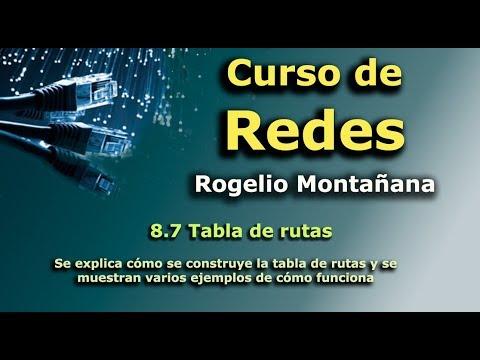 Curso de Redes. 10.21 Timer de Keepalive de TCP. from YouTube · Duration:  23 minutes 47 seconds