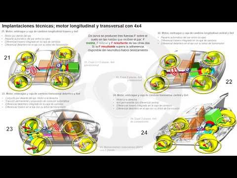 EVOLUCIÓN DE LA TECNOLOGÍA DEL AUTOMÓVIL A TRAVÉS DE SU HISTORIA - Módulo 1 (13/31)