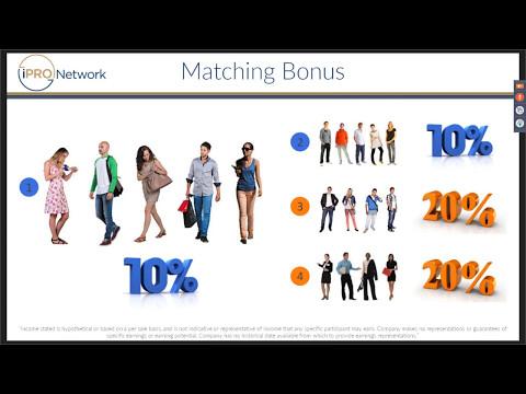 iPro Network Compensation Plan
