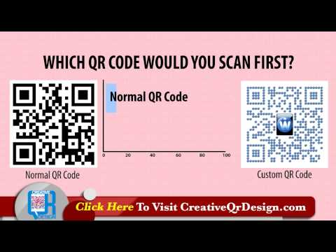 Malaysia Creative Custom QR Codes And Web Design    +606 2922643