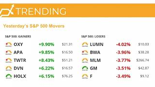 In this stock market today episode, cmt dan russo covers:* stocks are mixed but small caps continue to lead* e&p joins the energy outperformance trend* i...