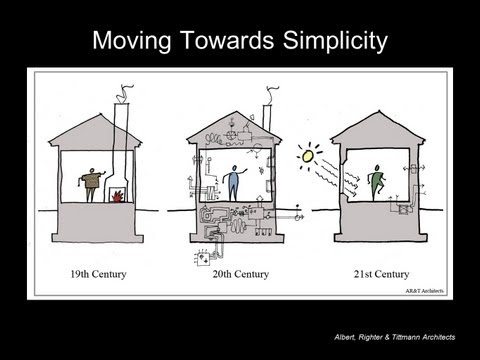 Form Follows Energy: Achieving the Passive Haus Standard