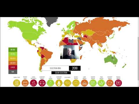 Global Economics: Introduction to Heritage's Economic Freedom Index (an  overview )