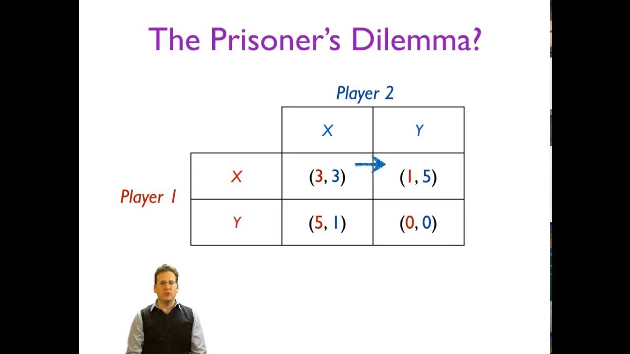 an analysis of different perspectives on the prisoners dilemma Plato's allegory of the cave is one of the best-known  in which prisoners are kept the prisoners exist bound and hindered in their perspective.