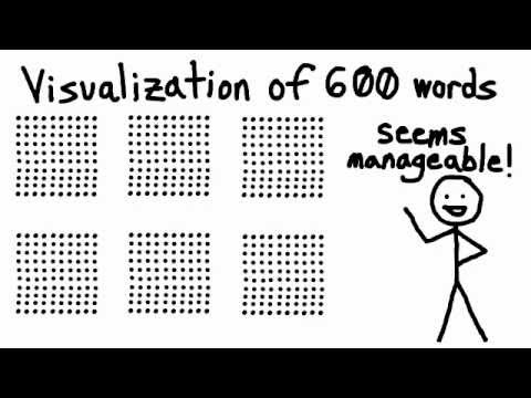 Vötgil: An Engineered Auxiliary Language
