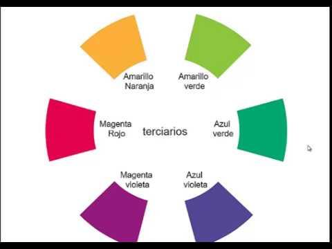Colores cuaternarios youtube for Cuales son los colores minimalistas
