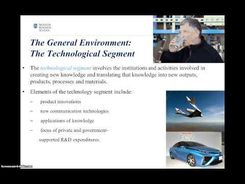 External Environment- The General Environment