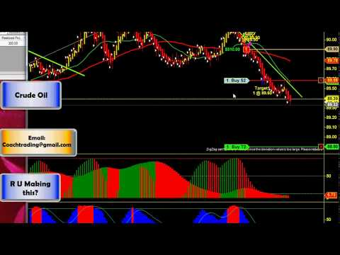 Crude Oil Trading $1,300 Make Daily Income From Home