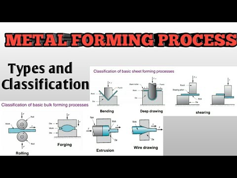 Metal Forming Process , Types in Hindi - YouTube