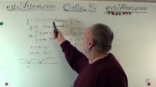 тесты ОГЭ / ГИА-9 по математике 2015 задача №23 - 23.6 - график функции #23(http://eduVdom.com Репетитор http://wiki.eduVdom.com Справочник 20150114140453 --- тесты ОГЭ / ГИА-9 по математике 2015 задача №23 - 23.6 -..., 2015-01-23T10:21:19.000Z)