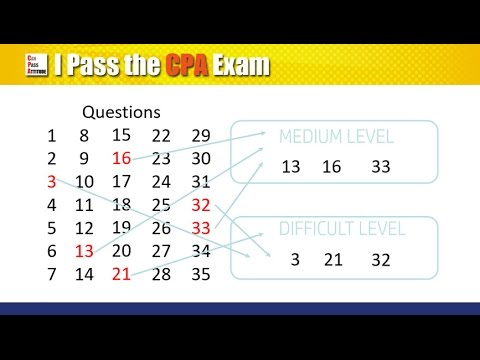 CPA Exam Grading Scale: Is It Scored on a Curve or Not?