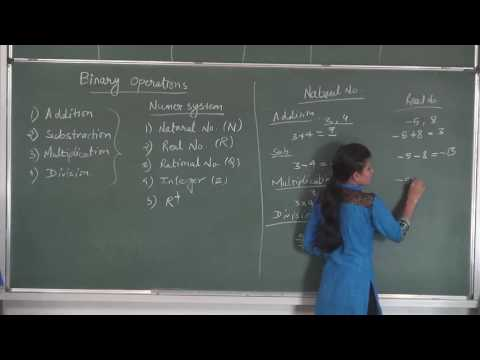 MATHS XII-1-6 Binary Operations (2016) Swati Mishra, Pradeep Kshetrapal channel