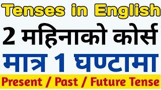 घरमै बसेर अंग्रेजी सिकौं | Learn Tenses in English Grammar with Examples | Present/Past/Future Tense