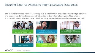 VMware Unified Access Gateway 3.3 What