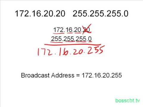 19  How to Find the Broadcast Address