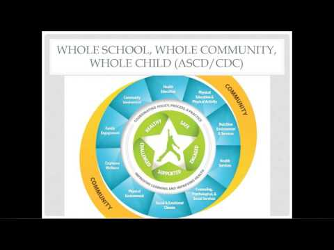 School Nurse Leadership Webinar: Staff and School Wellness