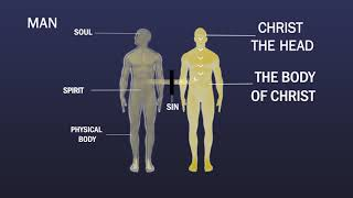 Man and Christ -  3D Animated Video  Medical Explainer Video Production