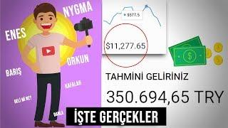 Youtube para kazanma ve YOUTUBER KAZANÇLARI!