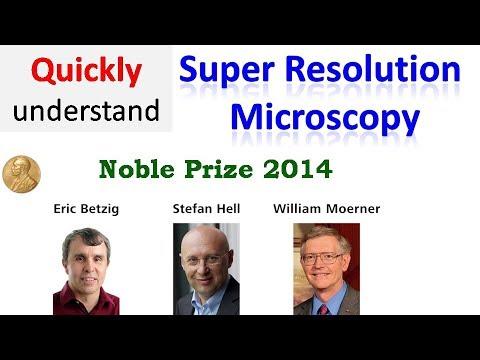 Super resolution microscopy | Stimulated emission depletion (STED) microscopy