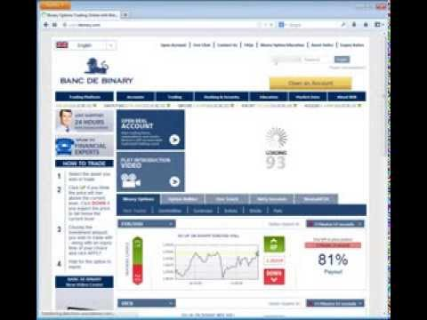 Profitably Day Trade Binary Options With Banc De Binary Private Option Bankers