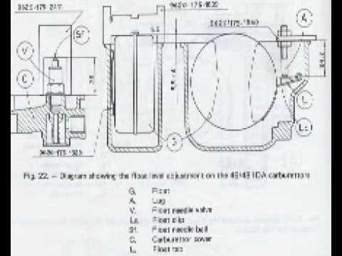 Jet Engine Fuel Gauges Battery Gauges Wiring Diagram ~ Odicis