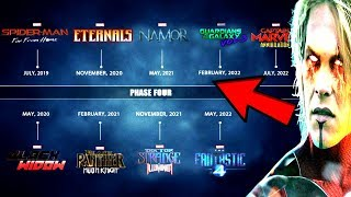 MCU PHASE 4 MAJOR LEAK & Marvel OFFICIALLY GROWING THE MCU IN PHASE 4 POST AVENGERS ENDGAME