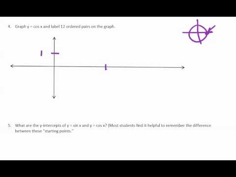 graphing trig functions worksheet 171 - Graphing Trig Functions Worksheet